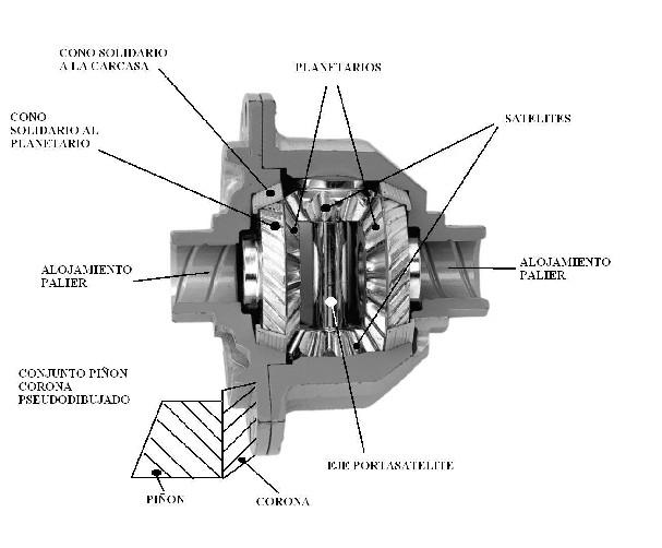Caja de Satelites,Para Grupo Diferencial y Puentes Traseros de Camiones, Tractores y Autobuses