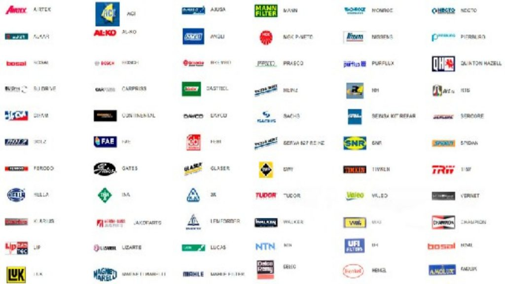 Imagen en la que aparecen la gran mayoría de marcas de coche