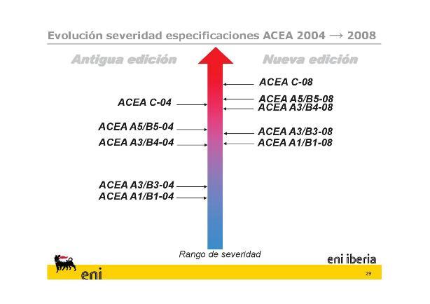 ESPECIFICACIONES ENI AGIP 2004 2008